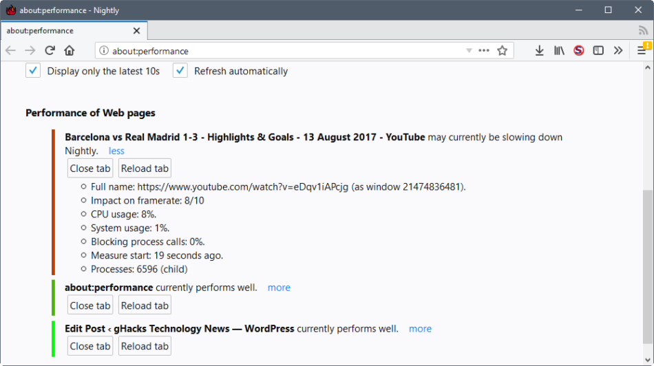 firefox-performance-analysis