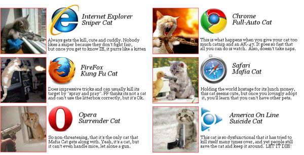 if browsers were cats with guns